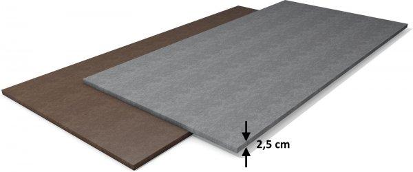 Kunststoff Standardplatte Stärke 2,5 cm
